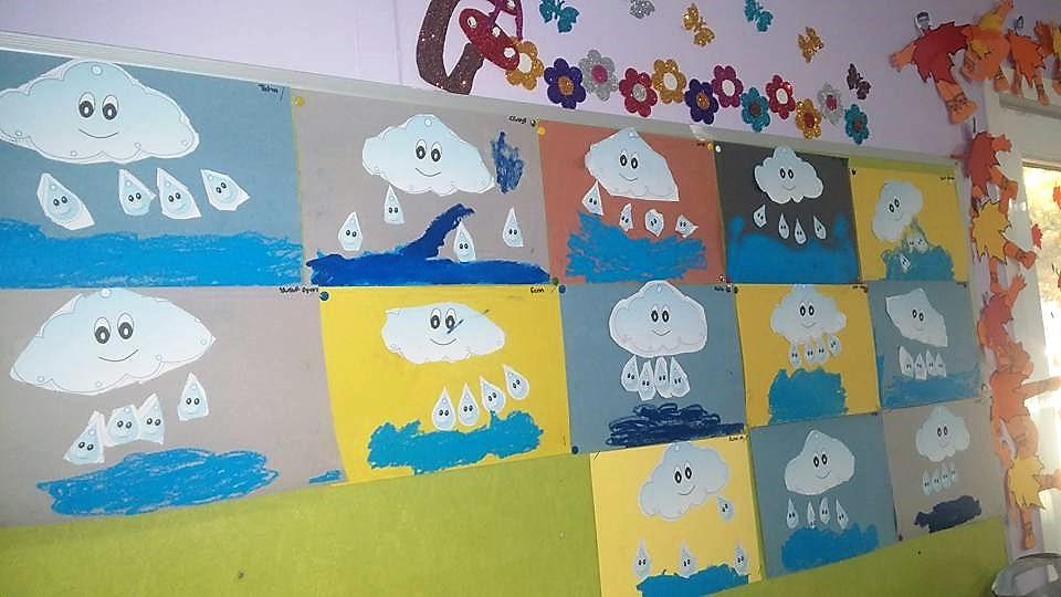 Yagmur Bulutu Okul Oncesi Etkinlik Zamani
